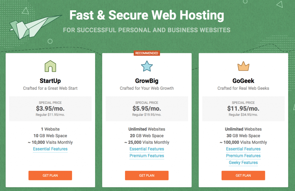 siteground wordpress hosting free ssl